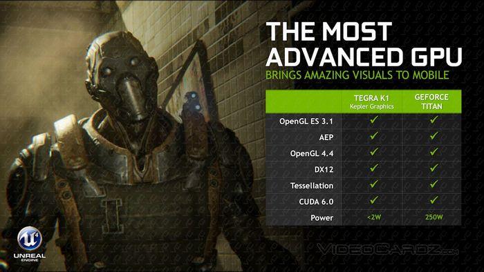 Обзор nvidia shield: android и pc-гейминг в одном корпусе