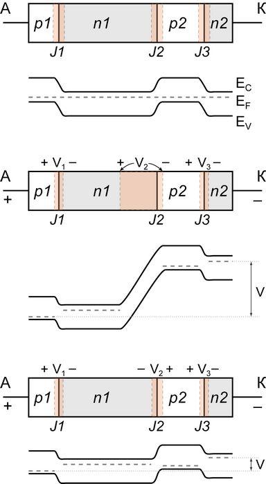 Транзистор из нанотрубки может стать альтернативой кремниевому
