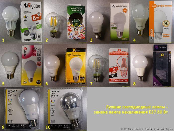 Все что нужно знать о светодиодных (led) лампах