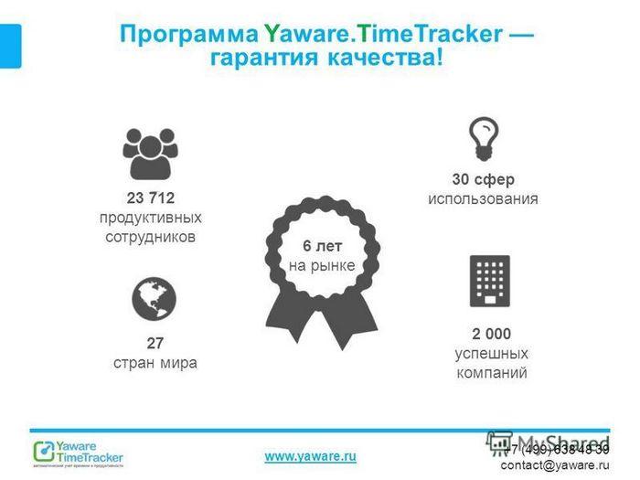 Yaware.timetracker – программа учета рабочего времени за компьютером